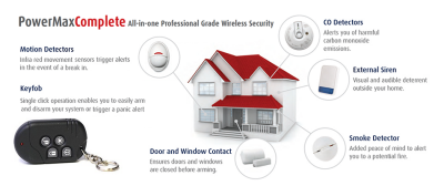 Burglar alarm systems protect from more than just intruders